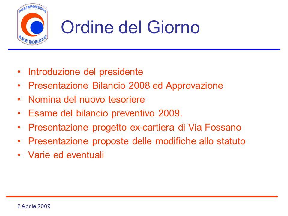 Ordine del Giorno Introduzione del presidente