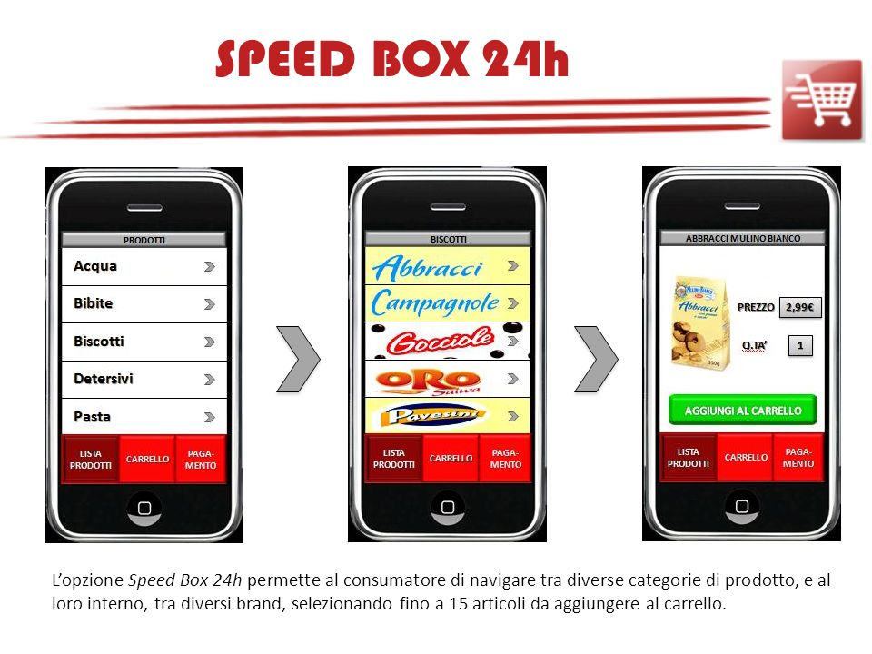 SPEED BOX 24h
