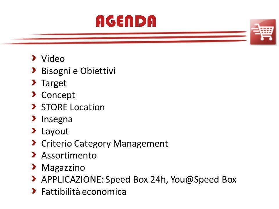 AGENDA Video Bisogni e Obiettivi Target Concept STORE Location Insegna