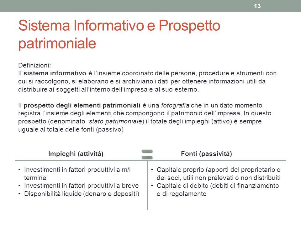 Sistema Informativo e Prospetto patrimoniale