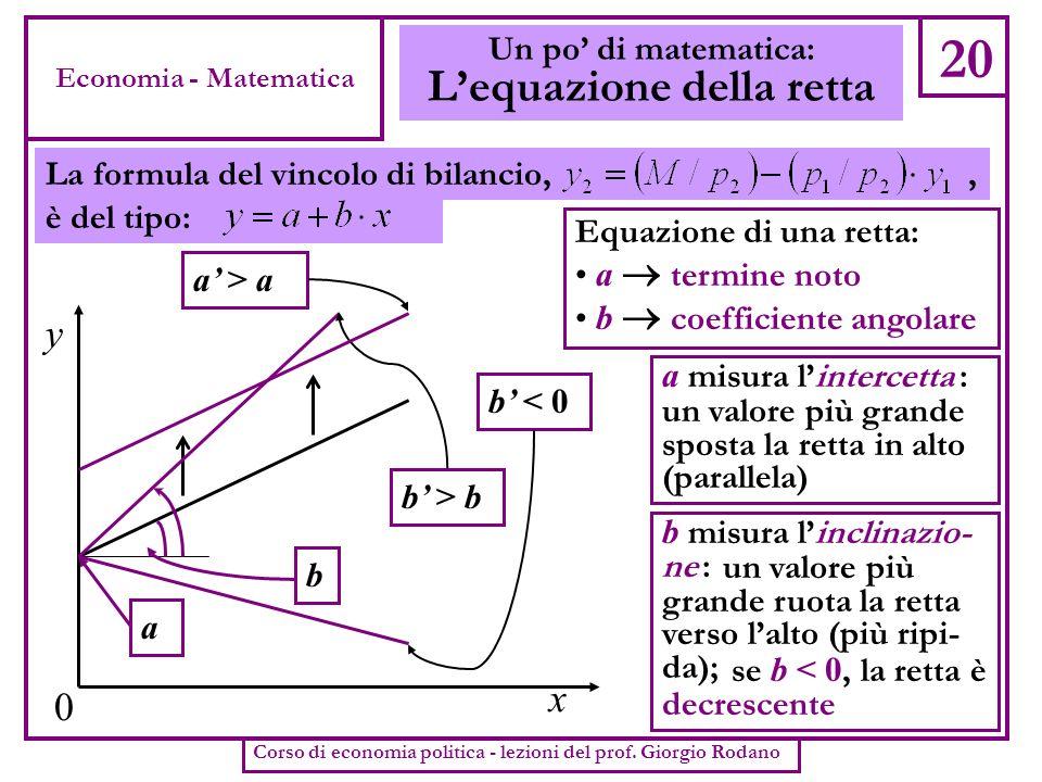 Un po' di matematica: L'equazione della retta