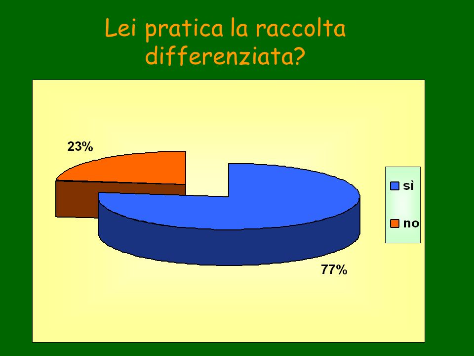 Lei pratica la raccolta differenziata