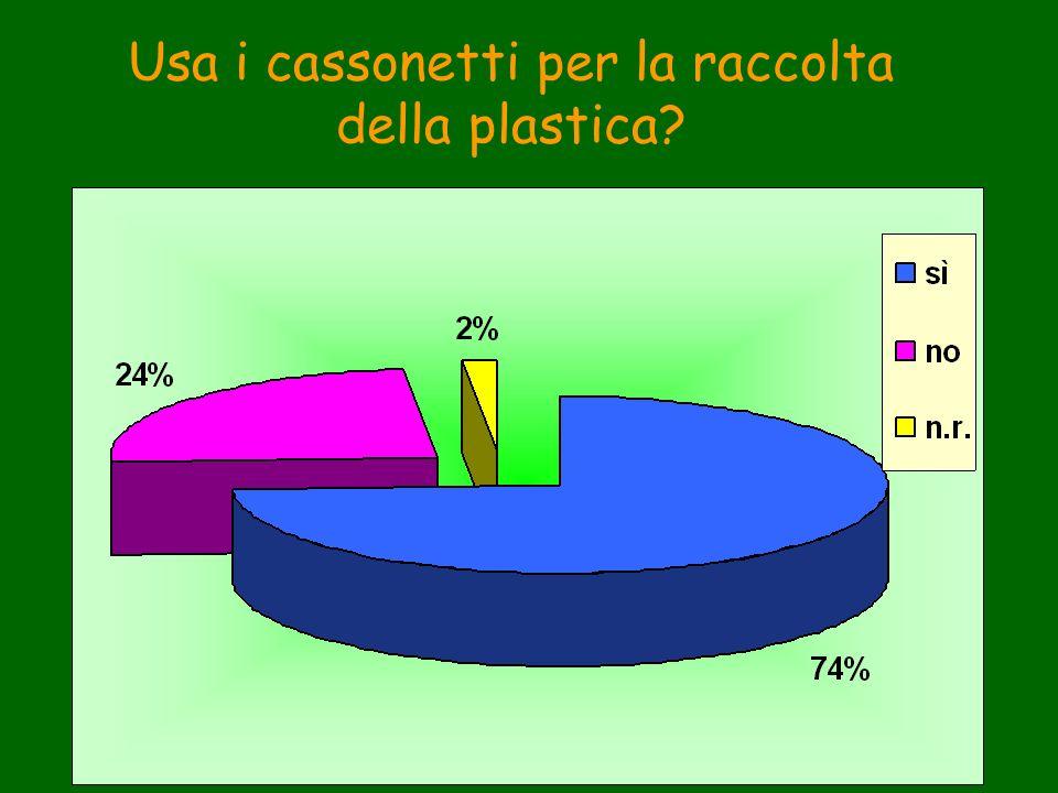 Usa i cassonetti per la raccolta della plastica