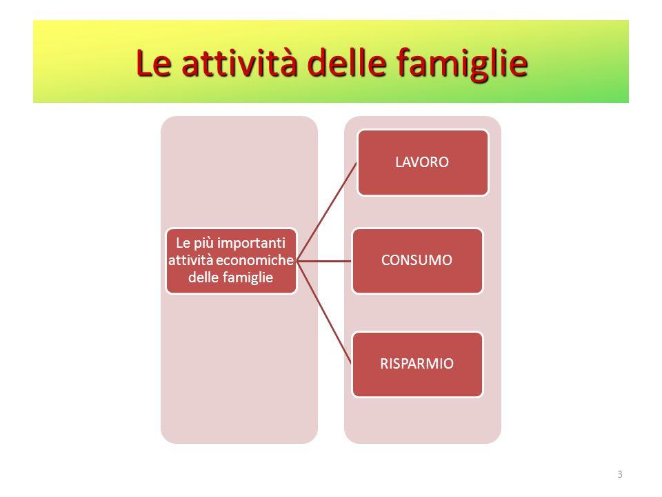 Le attività delle famiglie