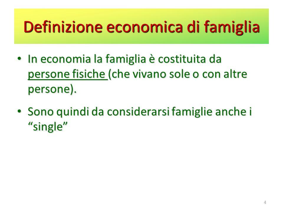 Definizione economica di famiglia