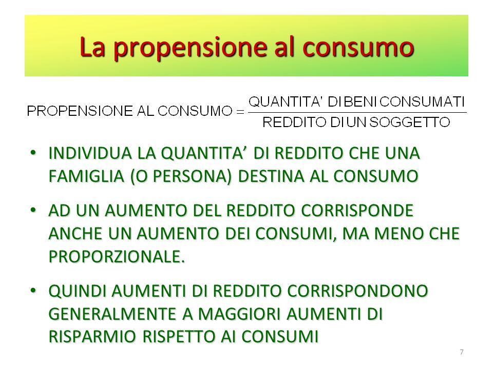 La propensione al consumo