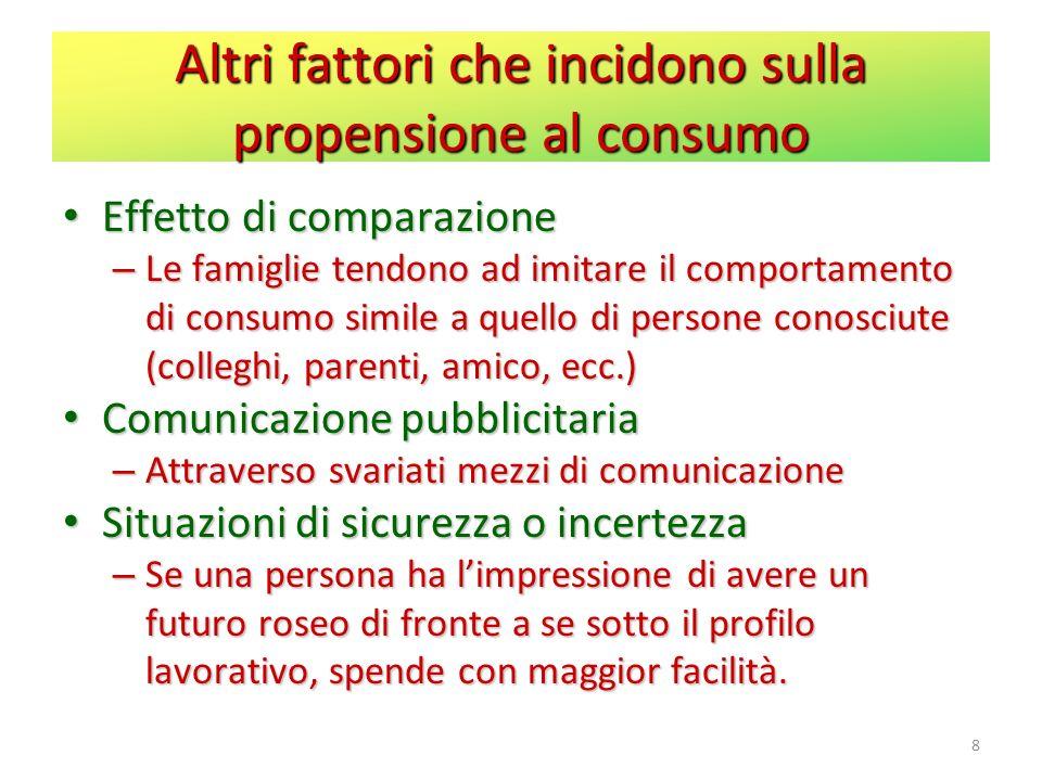Altri fattori che incidono sulla propensione al consumo