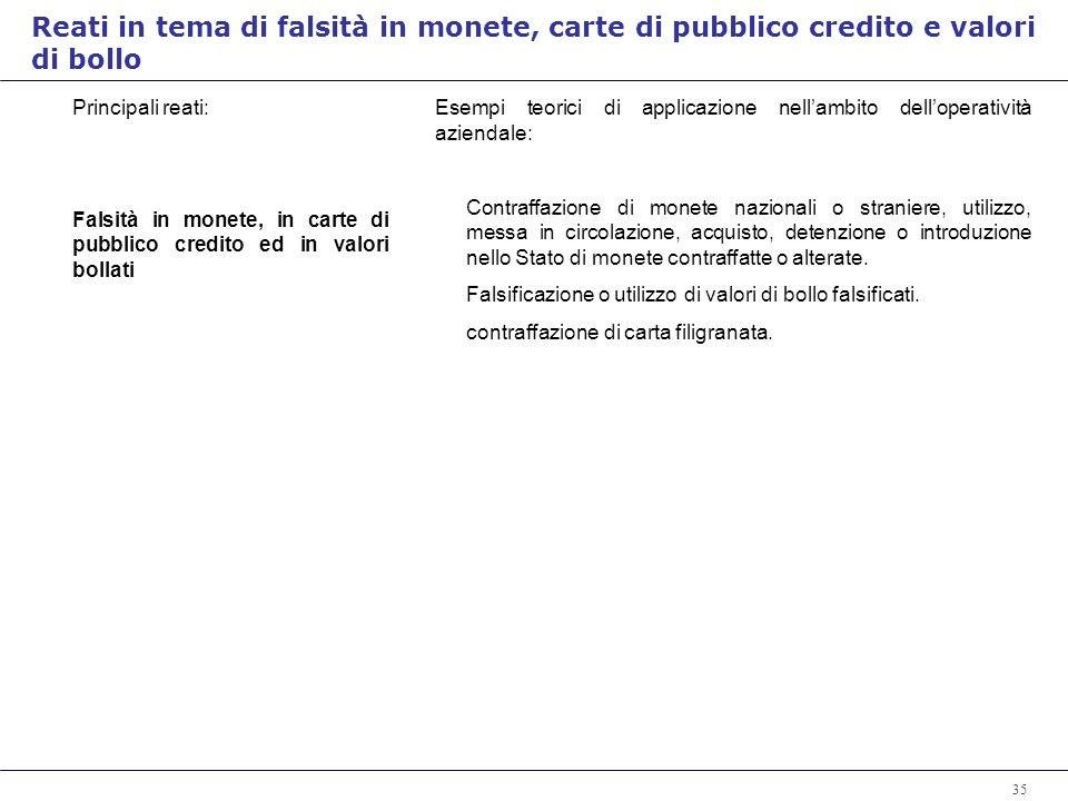 Reati in tema di falsità in monete, carte di pubblico credito e valori di bollo