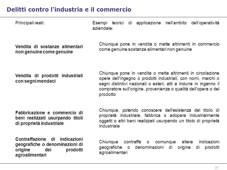 Delitti contro l industria e il commercio