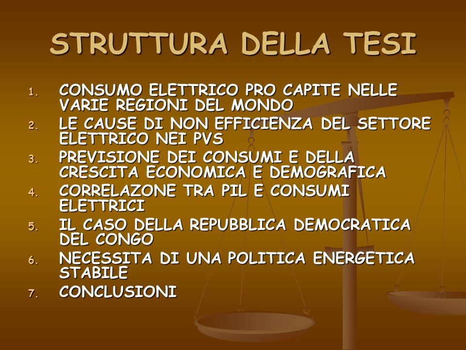 STRUTTURA DELLA TESI CONSUMO ELETTRICO PRO CAPITE NELLE VARIE REGIONI DEL MONDO. LE CAUSE DI NON EFFICIENZA DEL SETTORE ELETTRICO NEI PVS.