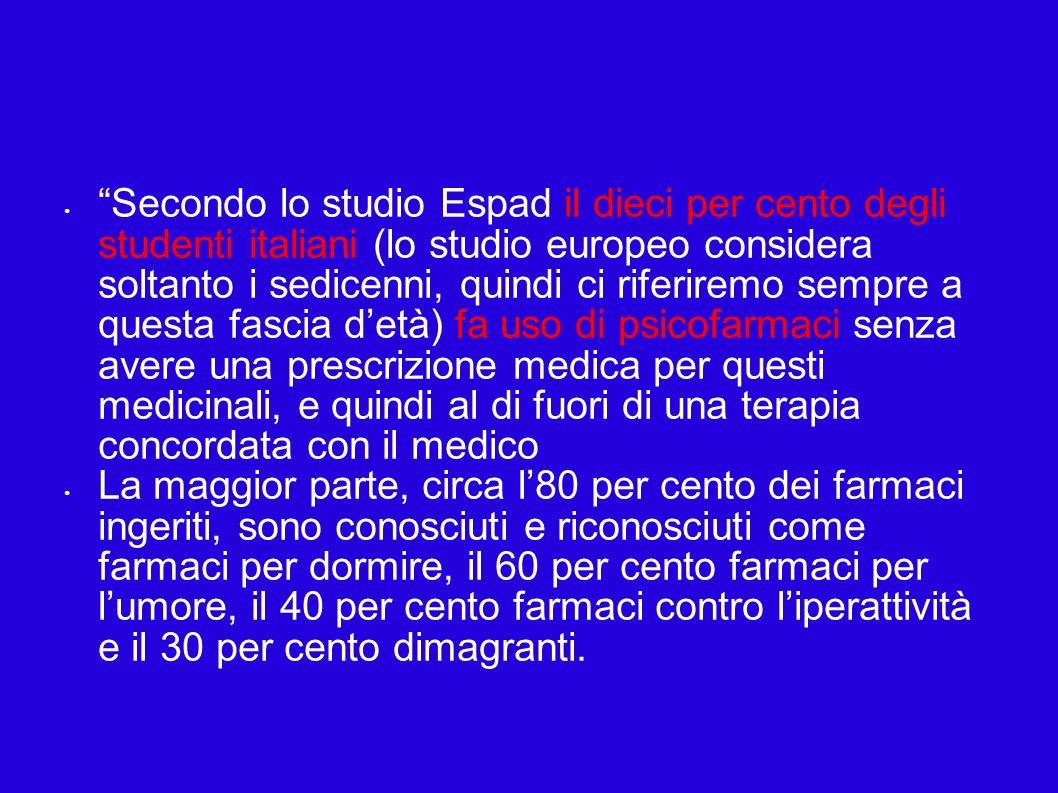 Secondo lo studio Espad il dieci per cento degli studenti italiani (lo studio europeo considera soltanto i sedicenni, quindi ci riferiremo sempre a questa fascia d'età) fa uso di psicofarmaci senza avere una prescrizione medica per questi medicinali, e quindi al di fuori di una terapia concordata con il medico