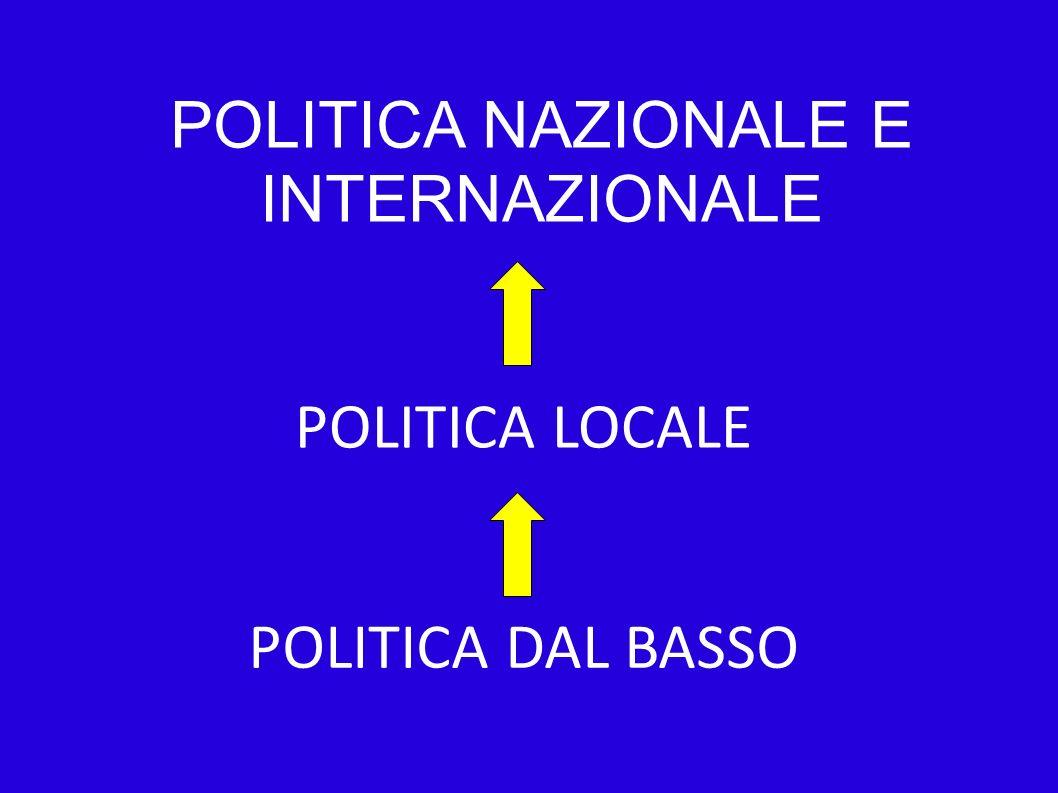POLITICA NAZIONALE E INTERNAZIONALE