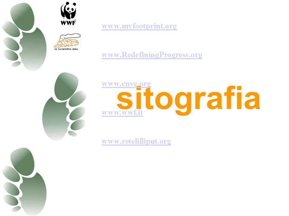 www.myfootprint.org www.RedefiningProgress.org. www.cnvc.org.