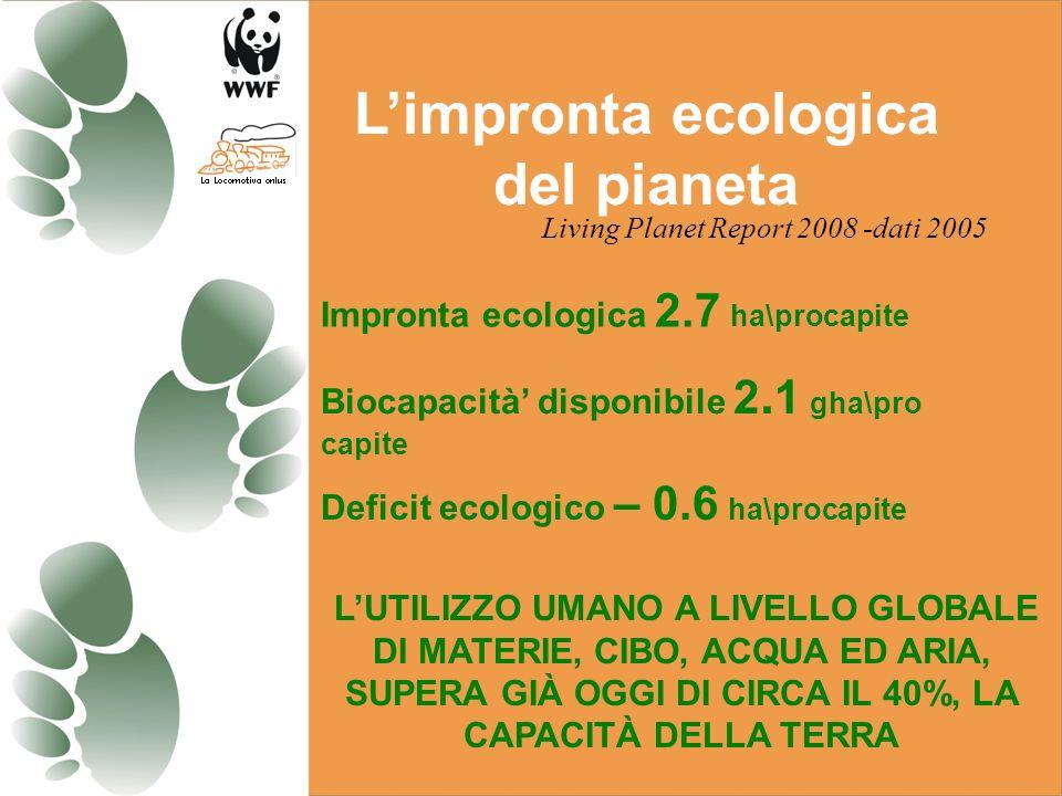 L'impronta ecologica del pianeta