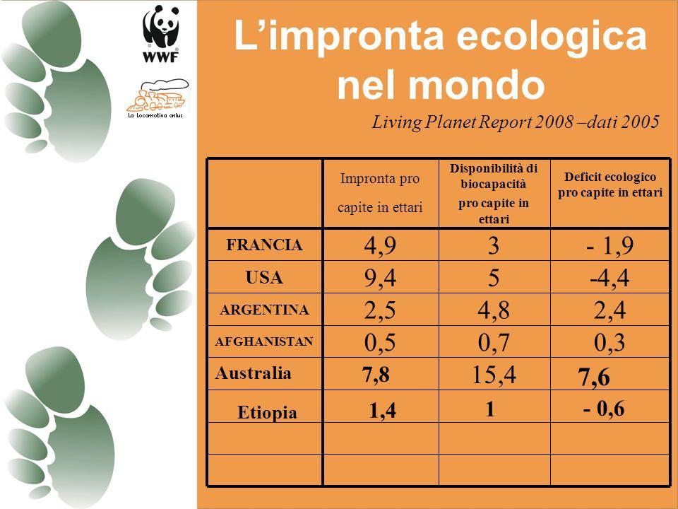 L'impronta ecologica nel mondo