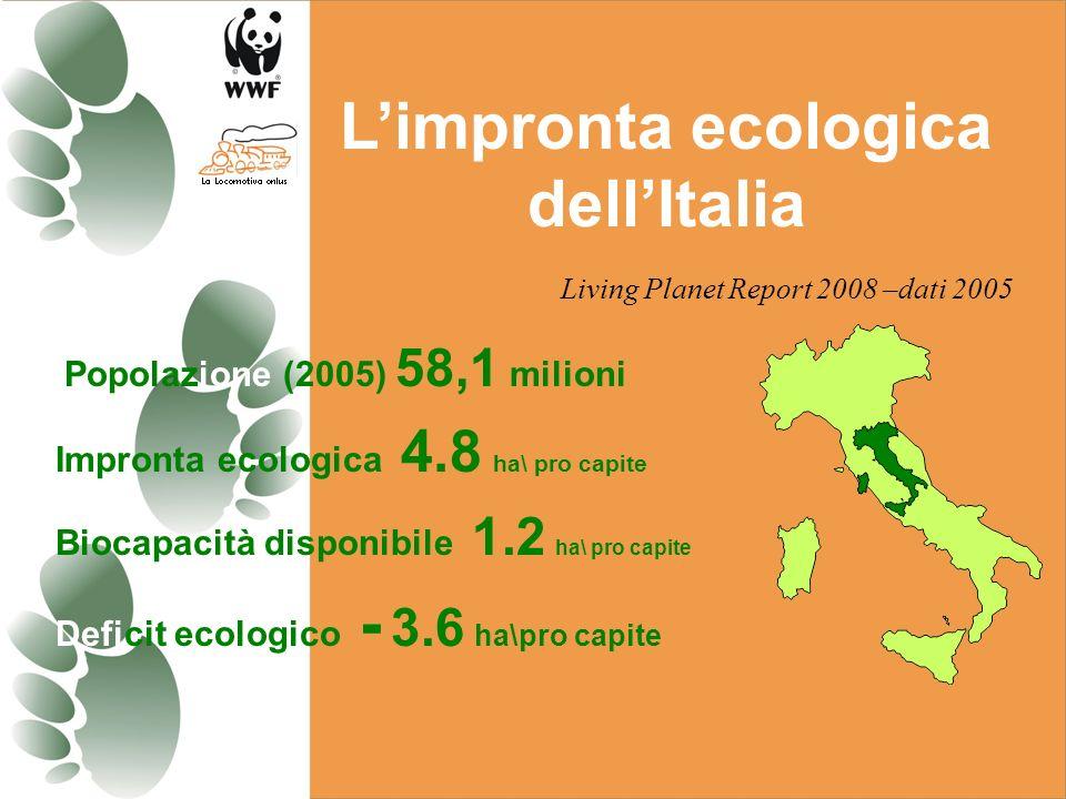 L'impronta ecologica dell'Italia