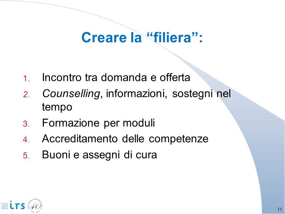 Creare la filiera : Incontro tra domanda e offerta