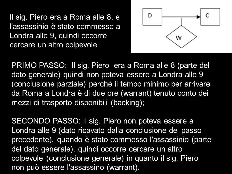 Il sig. Piero era a Roma alle 8, e l assassinio è stato commesso a Londra alle 9, quindi occorre cercare un altro colpevole