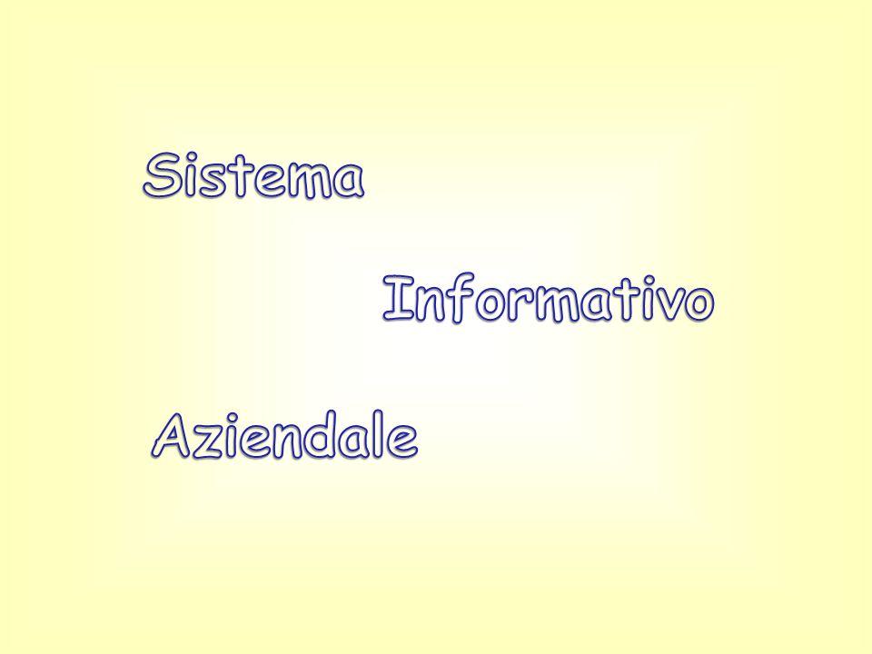 Sistema Informativo Aziendale