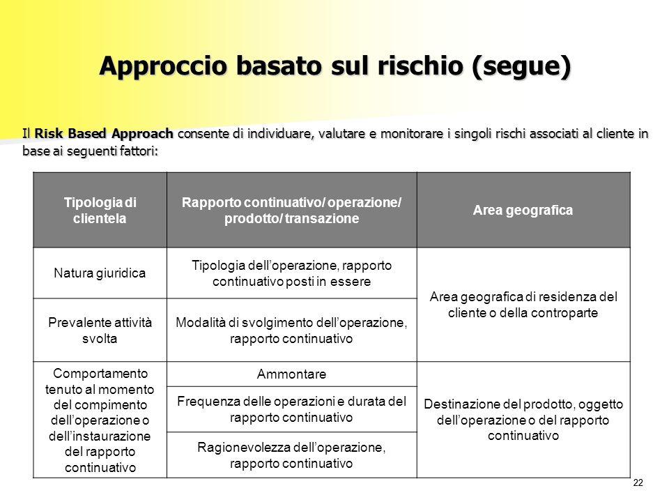 Approccio basato sul rischio (segue)