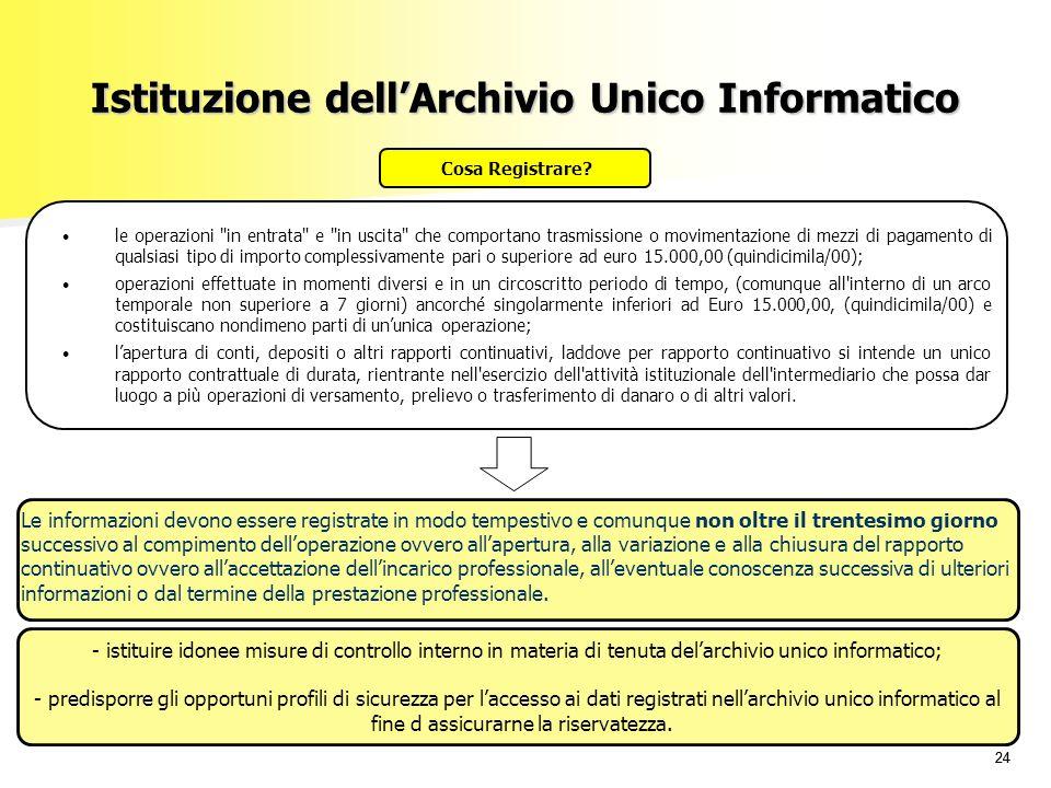 Istituzione dell'Archivio Unico Informatico