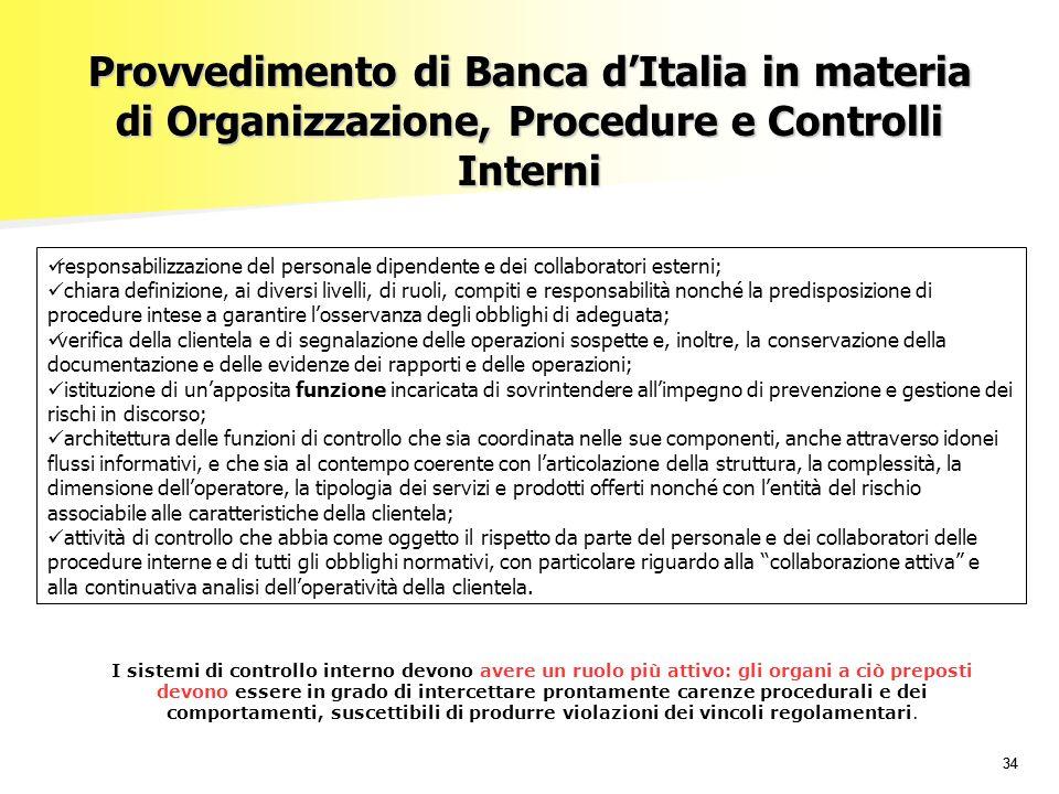 Provvedimento di Banca d'Italia in materia di Organizzazione, Procedure e Controlli Interni