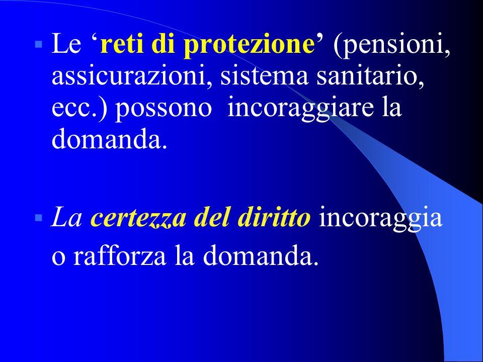 Le 'reti di protezione' (pensioni, assicurazioni, sistema sanitario, ecc.) possono incoraggiare la domanda.