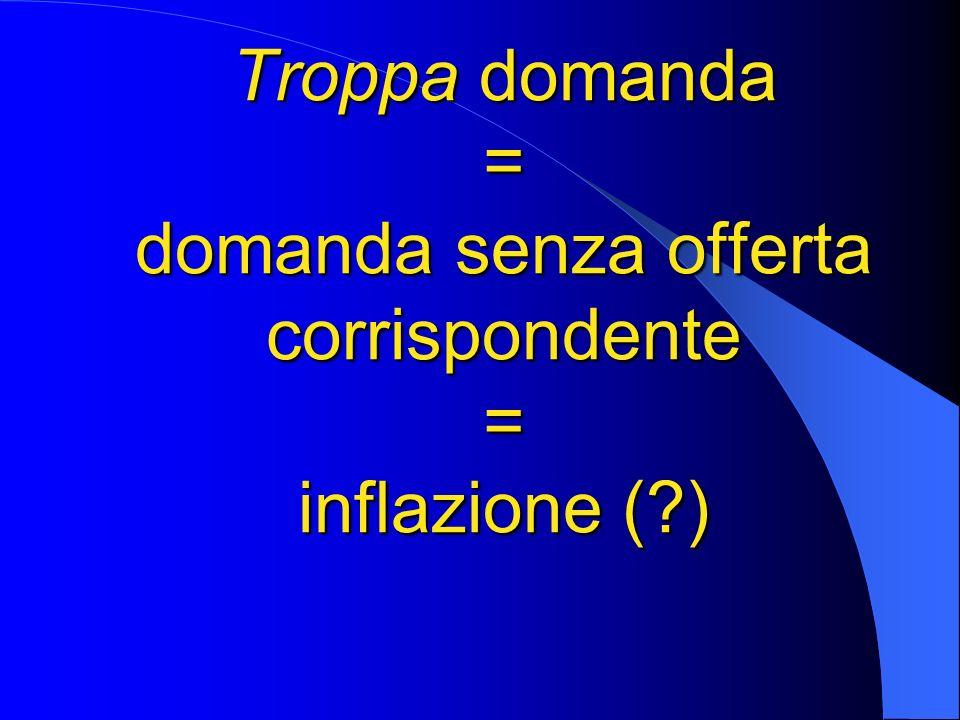 Troppa domanda = domanda senza offerta corrispondente = inflazione ( )