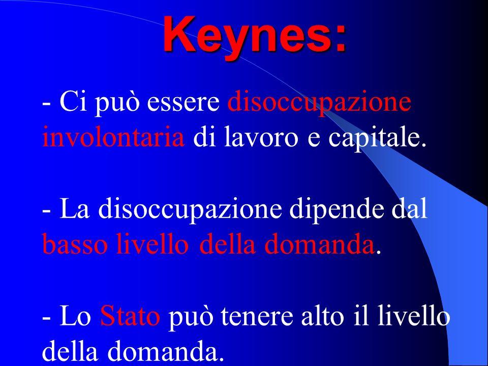 Keynes: Ci può essere disoccupazione involontaria di lavoro e capitale. La disoccupazione dipende dal basso livello della domanda.