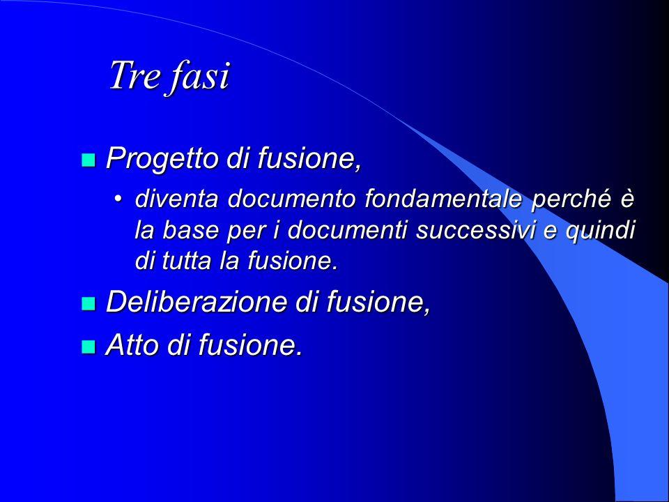 Tre fasi Progetto di fusione, Deliberazione di fusione,