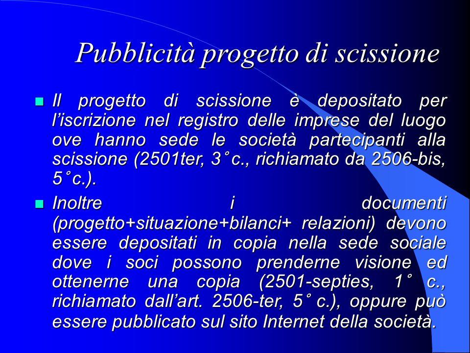 Pubblicità progetto di scissione