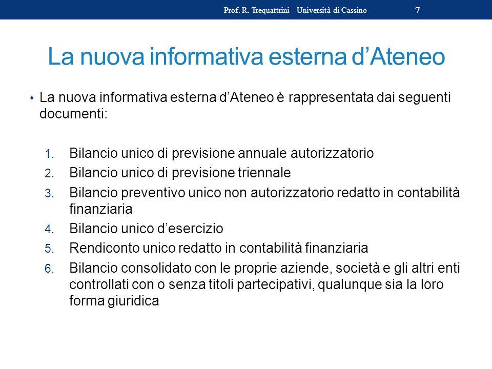 La nuova informativa esterna d'Ateneo