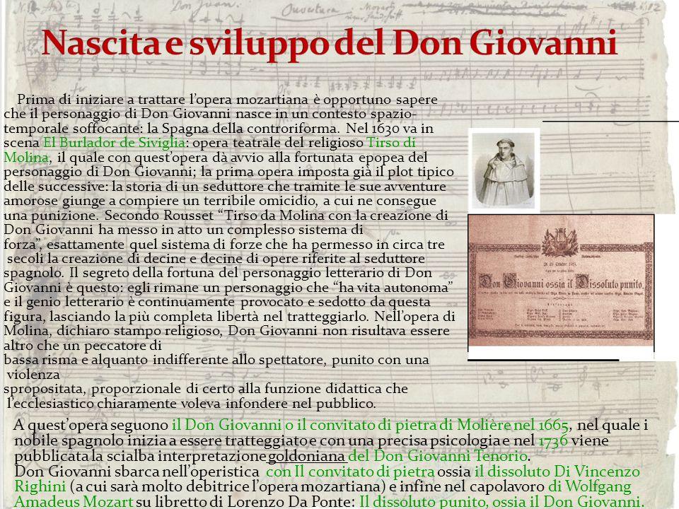 Nascita e sviluppo del Don Giovanni