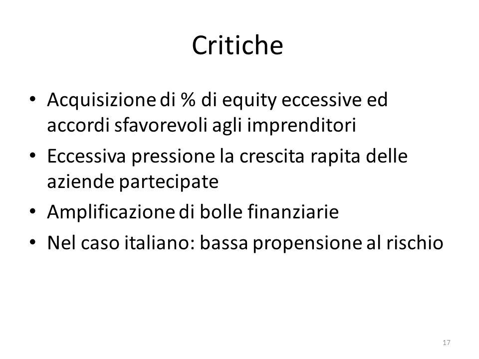 Critiche Acquisizione di % di equity eccessive ed accordi sfavorevoli agli imprenditori.