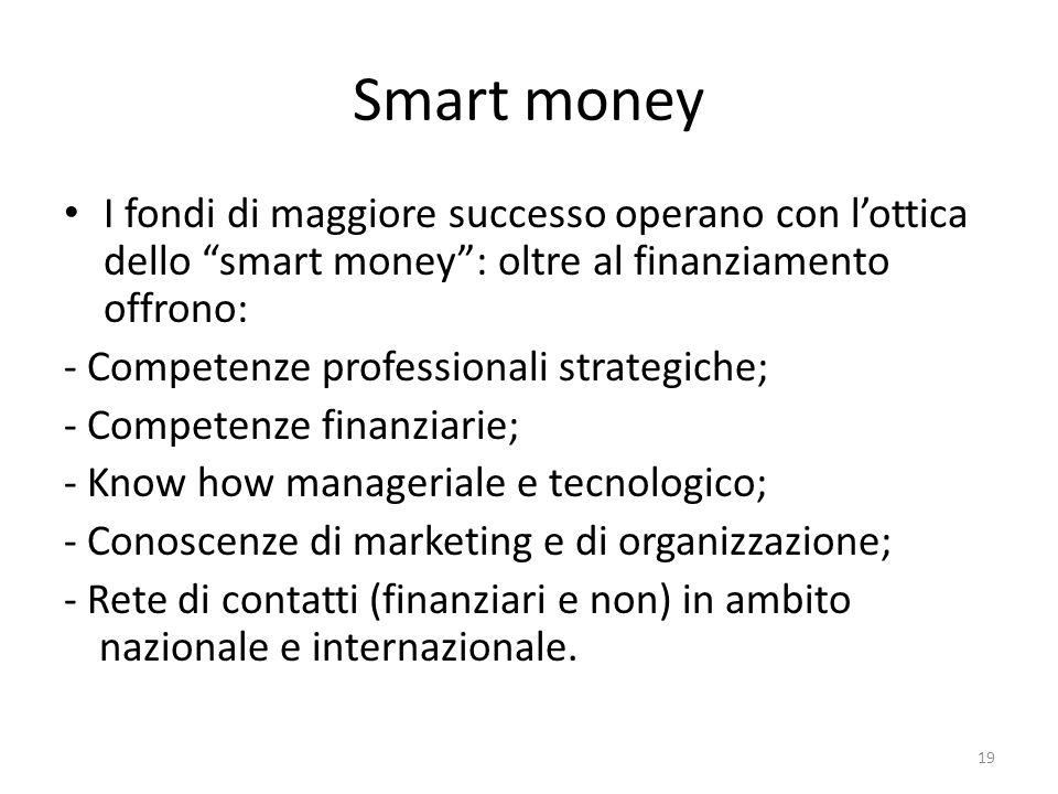 Smart money I fondi di maggiore successo operano con l'ottica dello smart money : oltre al finanziamento offrono: