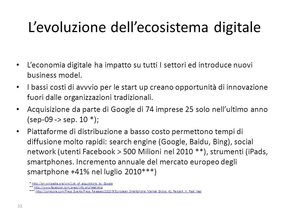 L'evoluzione dell'ecosistema digitale
