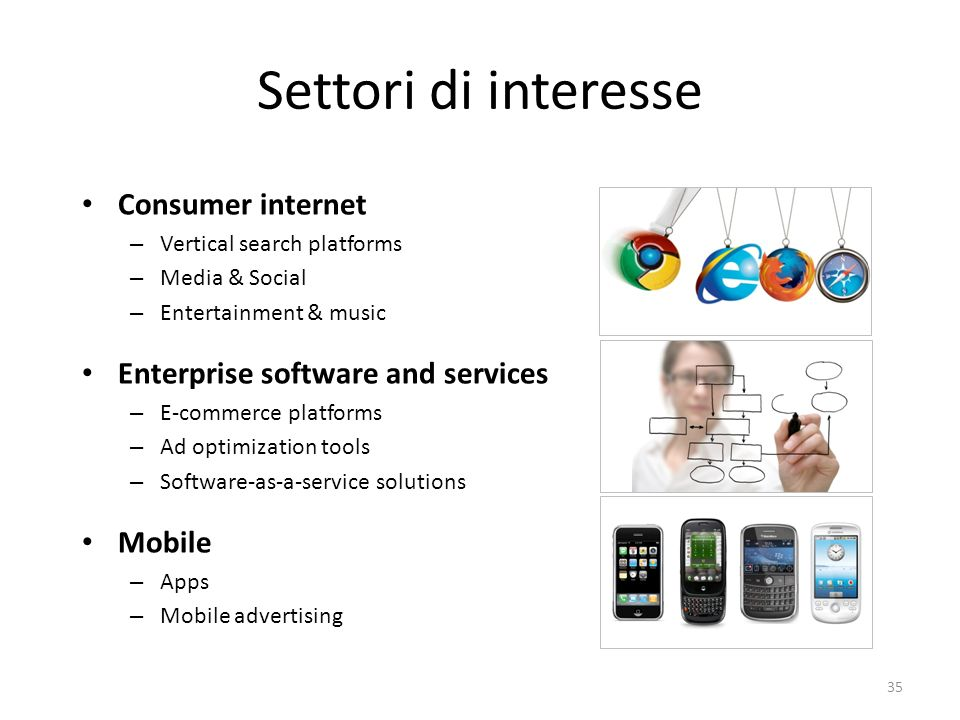 Settori di interesse Consumer internet