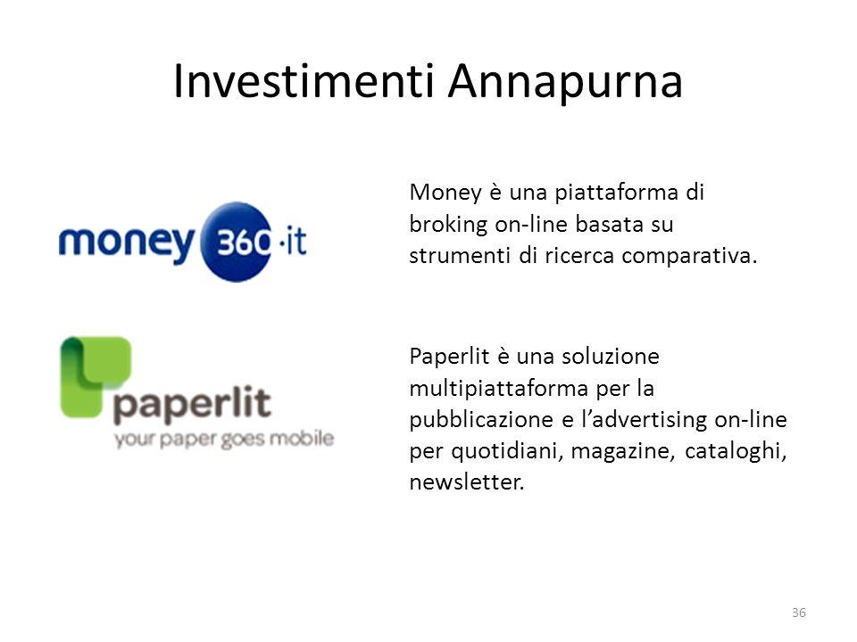 Investimenti Annapurna