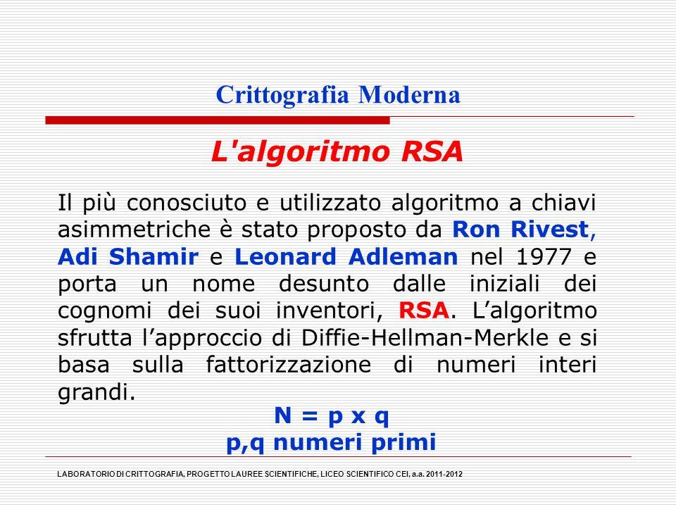 L algoritmo RSA Crittografia Moderna