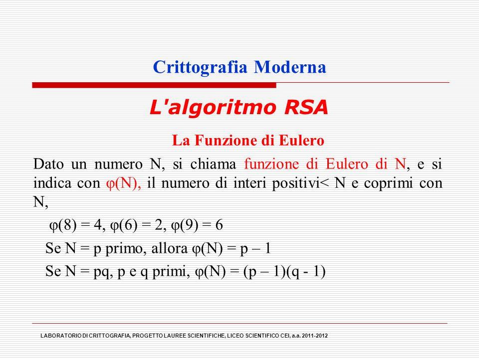 L algoritmo RSA La Funzione di Eulero Crittografia Moderna