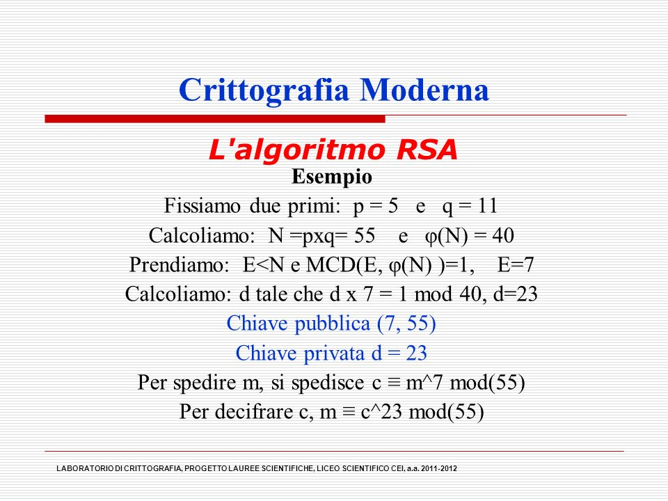 Crittografia Moderna L algoritmo RSA Esempio