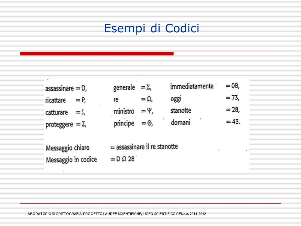 Esempi di Codici LABORATORIO DI CRITTOGRAFIA, PROGETTO LAUREE SCIENTIFICHE, LICEO SCIENTIFICO CEI, a.a.