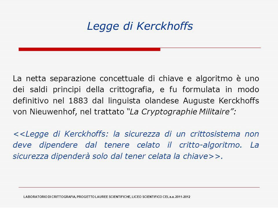Legge di Kerckhoffs