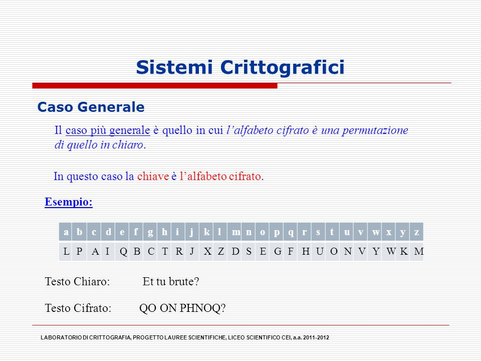 Sistemi Crittografici