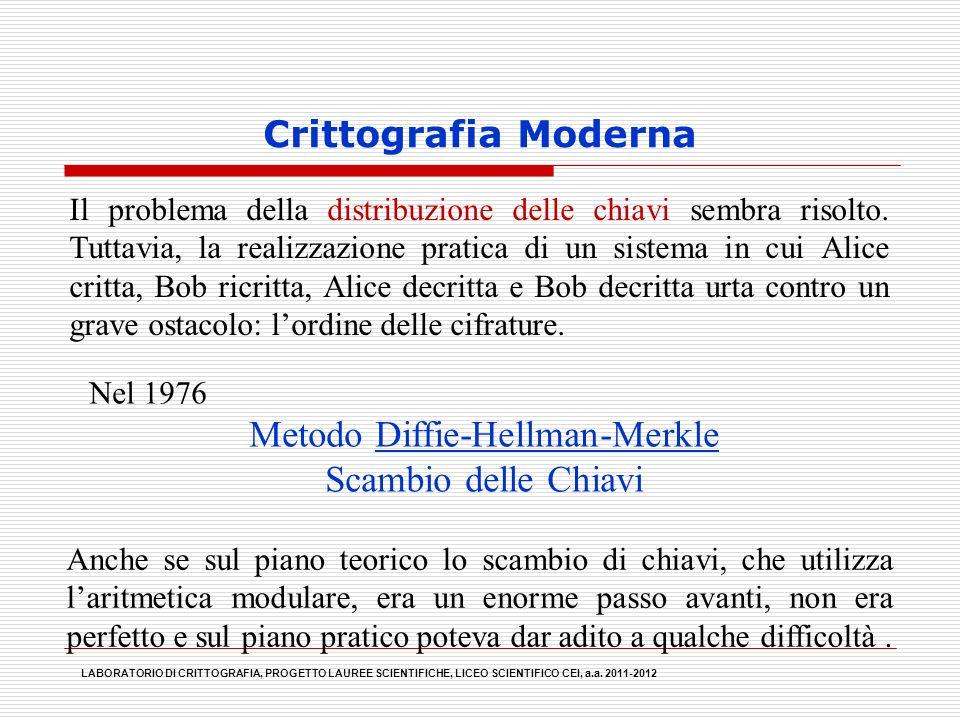 Metodo Diffie-Hellman-Merkle