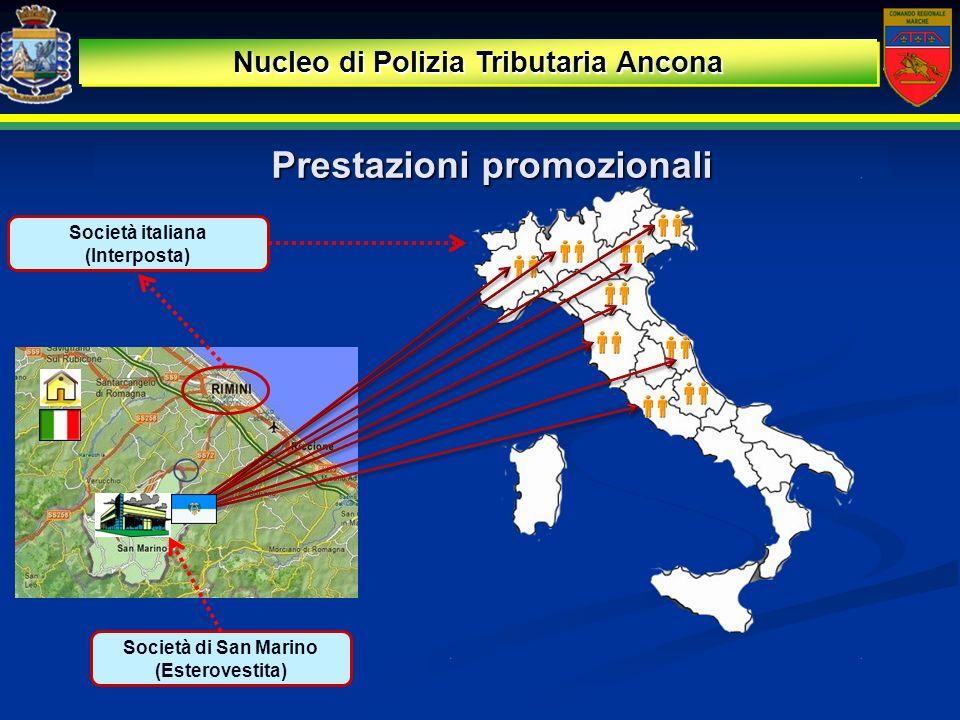 Nucleo di Polizia Tributaria Ancona Prestazioni promozionali