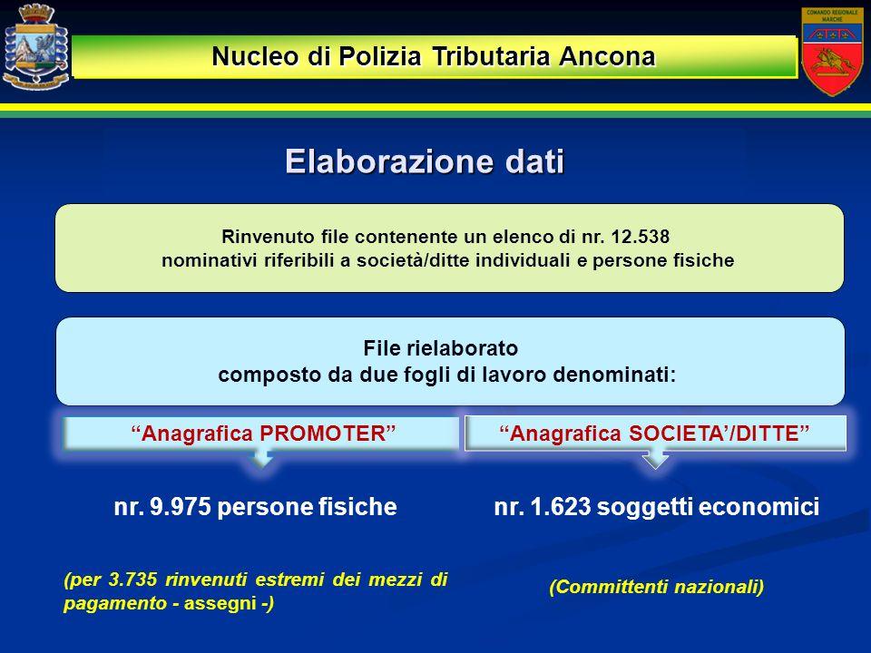 Elaborazione dati Nucleo di Polizia Tributaria Ancona
