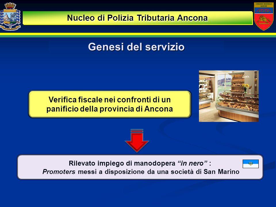 Genesi del servizio Nucleo di Polizia Tributaria Ancona