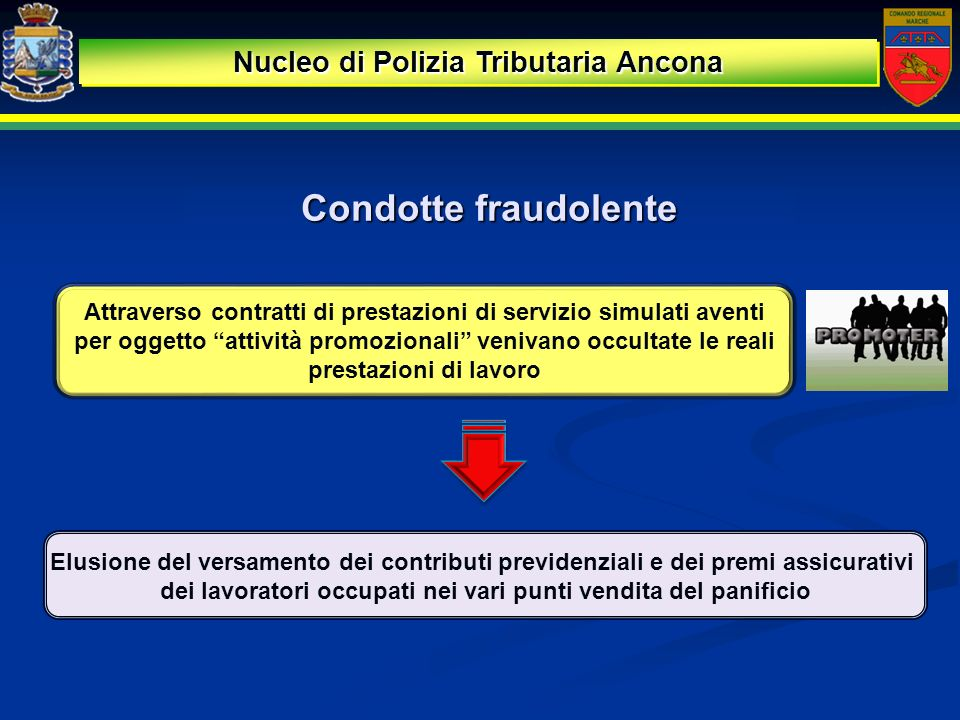 Condotte fraudolente Nucleo di Polizia Tributaria Ancona