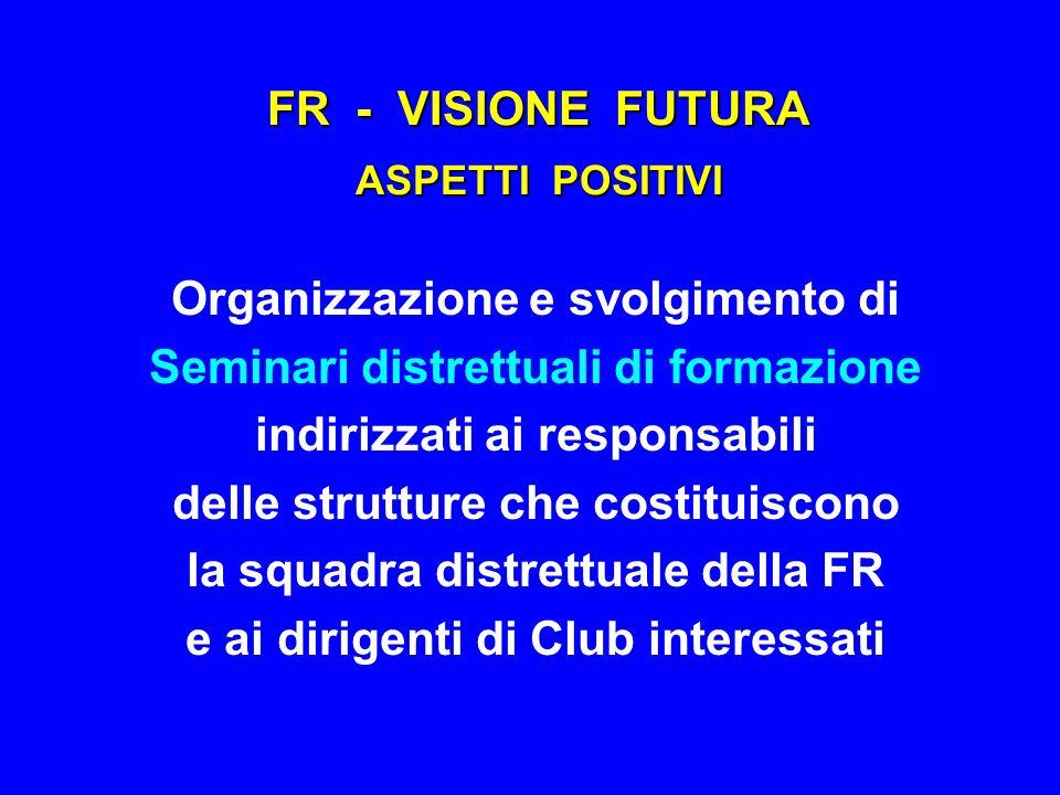 FR - VISIONE FUTURA ASPETTI POSITIVI